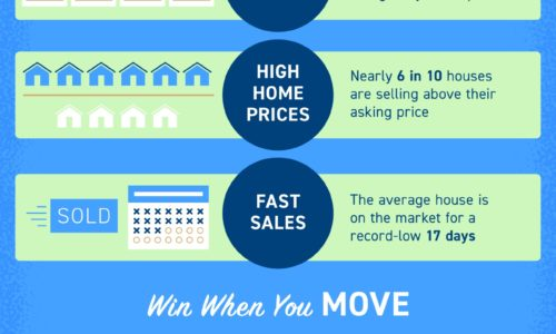 HOME SELLERS ARE IN A SWEET SPOT!